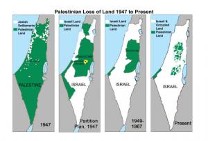 Pérdida de territorio palestino desde 1997